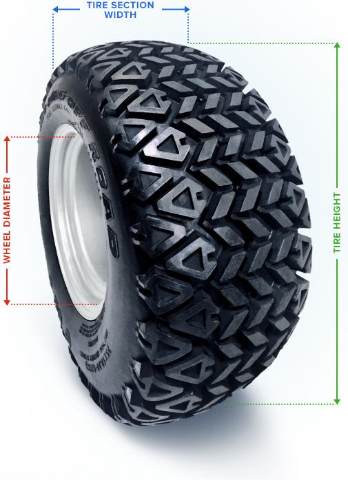 tire_sizes_image_1