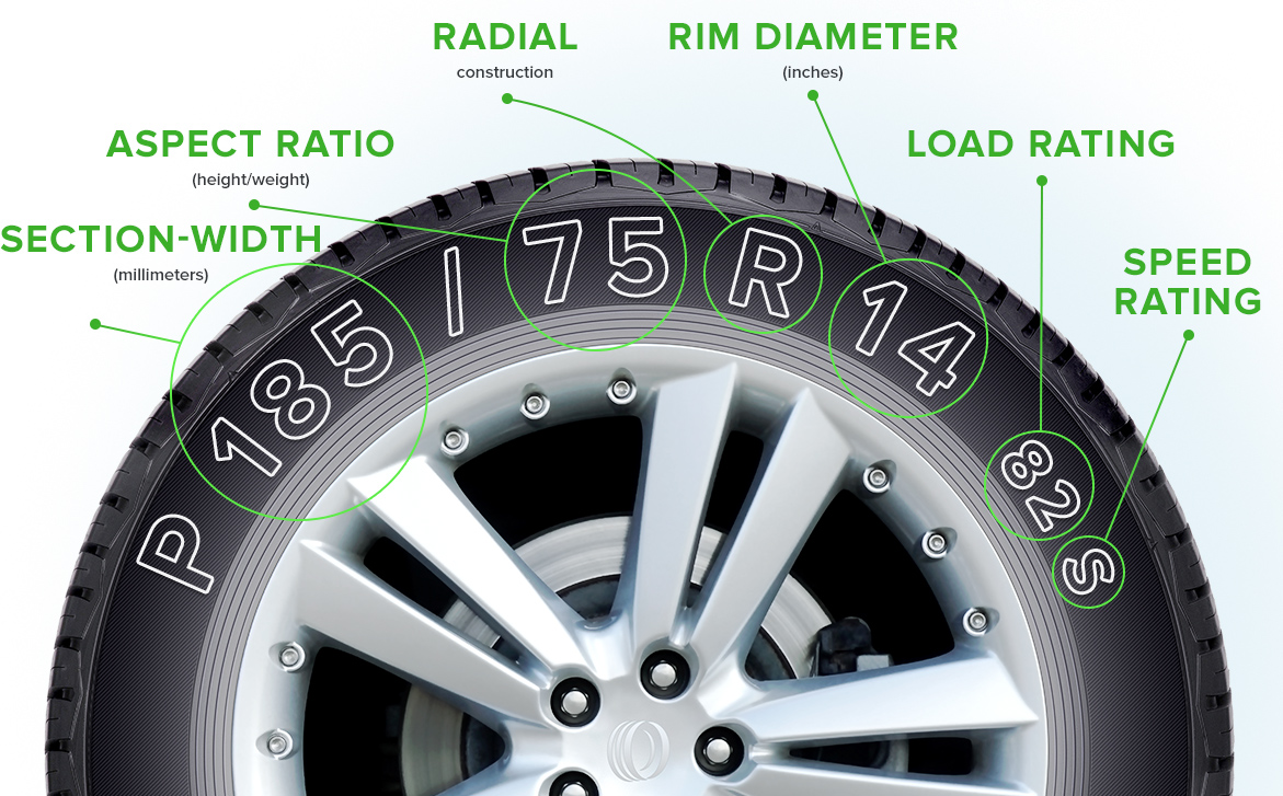 tire_sizes_image_2